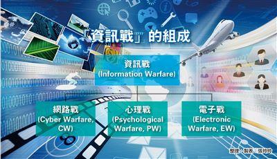 【全民國防】鞏固全民心防反制中共資訊戰