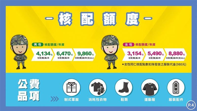 陸軍服裝供售站15日全面營運 申購軍品更輕鬆4