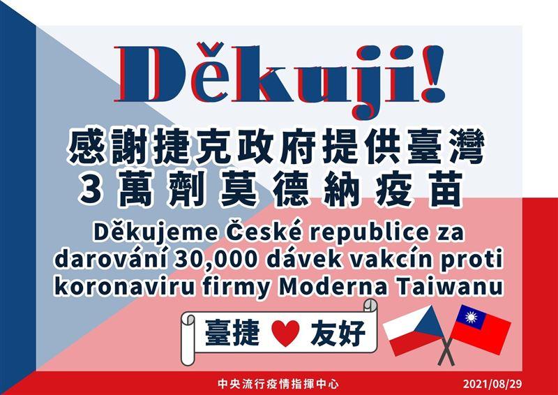 捷克政府捐贈3萬劑莫德納疫苗 預定今日下午抵臺3