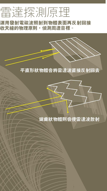 【韜略談兵】匿蹤戰機隱形斗篷的原理5