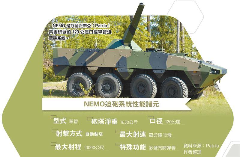 【武備巡禮】火力強大「打了就跑」 芬蘭NEMO/AMOS迫砲系統5