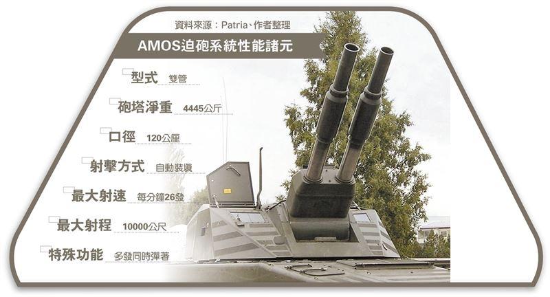 【武備巡禮】火力強大「打了就跑」 芬蘭NEMO/AMOS迫砲系統6