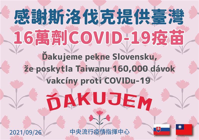 斯洛伐克援贈AZ蔡總統臉書致謝11